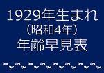 1929年生まれ年齢早見表