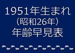 26 歳 は 年 何 昭和 生まれ