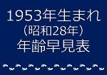 1953年生まれ年齢早見表