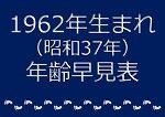 1962年生まれ年齢早見表