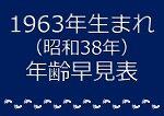 1963年生まれ年齢早見表