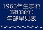 昭和38年生まれは何歳