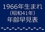 年 年齢 1966 生まれ