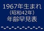 1967年生まれ年齢早見表