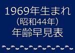 1969年生まれ年齢早見表