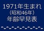 1971年生まれ年齢早見表