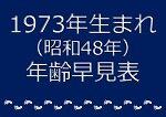 1973年生まれ年齢早見表