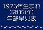 1976年生まれ年齢早見表