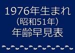 昭和 51 年 生まれ 何 歳 1976年(昭和51年)生まれの年齢早見表|西暦や元号から今何歳?を計...