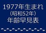1977年生まれ年齢早見表