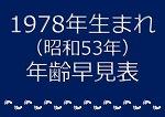 昭和 53 年 生まれ
