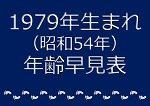 1979年生まれ年齢早見表