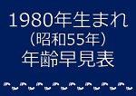 1980年生まれ年齢早見表