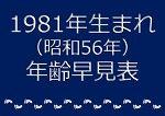 1981年生まれ年齢早見表