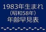 何 昭和 歳 年 生まれ 58