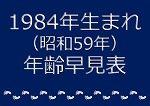 1984年生まれ年齢早見表