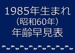 60 年 年齢 昭和 1985年(昭和60年)生まれ~年齢・干支・学歴・厄年早見表