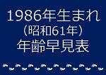 1986年生まれ年齢早見表