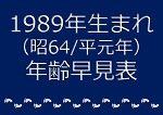 1989年生まれ年齢早見表