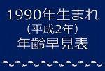 1990年生まれ年齢早見表