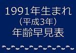 1991年生まれ年齢早見表