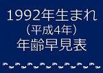 1992年生まれ年齢早見表