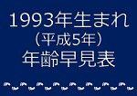 1993年生まれ年齢早見表