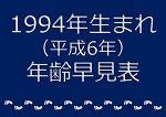 1994年生まれ年齢早見表