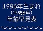 1996年生まれ年齢早見表