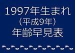 1997年生まれ年齢早見表