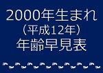 2000年生まれ年齢早見表