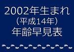 2002年生まれ年齢早見表