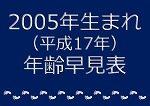 2005年生まれ年齢早見表