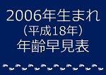 2006年生まれ年齢早見表