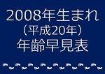 2008年生まれ年齢早見表