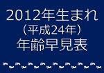 2012年生まれ年齢早見表