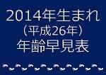 2014年生まれ年齢早見表