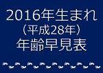 2016年生まれ年齢早見表